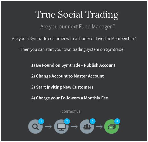echte social trading